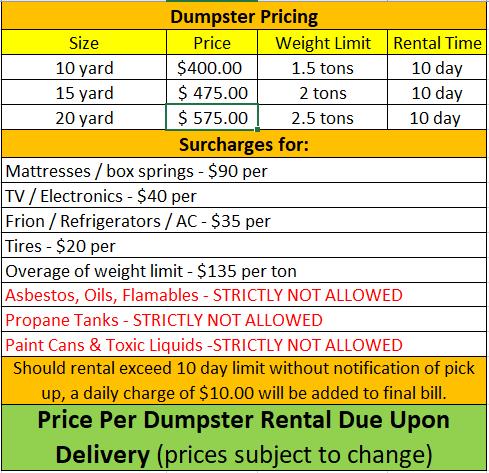 snip-of-2020-dumpster-rentals